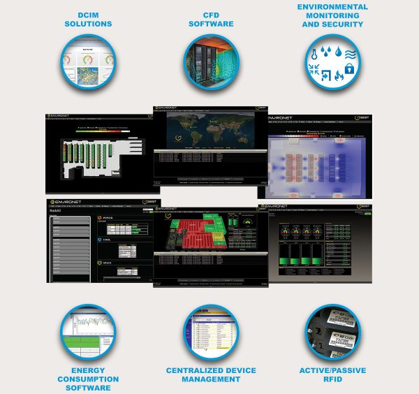 Management Monitoring and Control Products